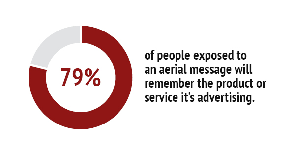 aerial advertising service